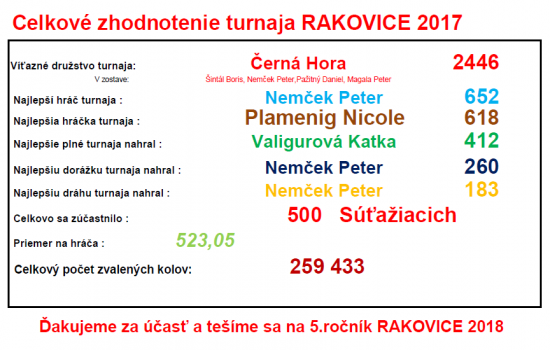 rakovice-2017.png